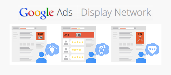 google ads display networks